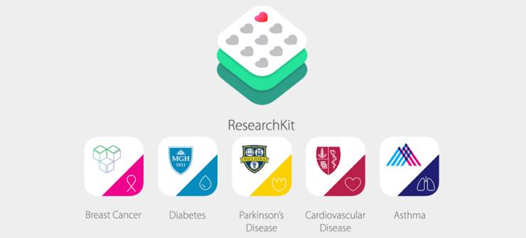 conheca-o-researchkit-ou-como-a-apple-vai-revolucionar-a-pesquisa-medica_03
